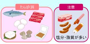 肝臓 に いい 食事