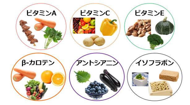 抗酸化食品で紫外線対策をしよう | 管理栄養士コラム | 静岡市・浜松市の人間ドック、健康診断|聖隷保健事業部